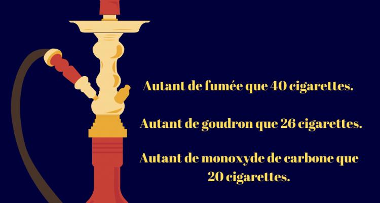idee-recue-chicha-nocif-cigarettes