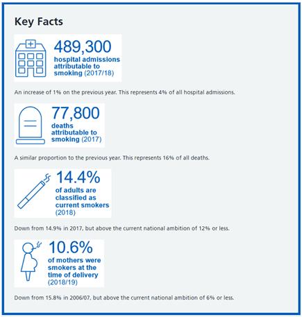 key-facts-tobacco-uk