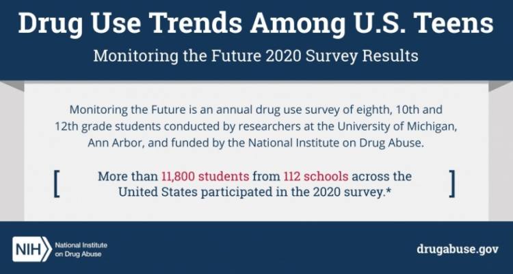 enquête-monitoring-the-future-2020-vaping-USA
